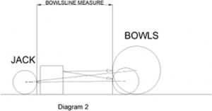 bowls measure diagram 2